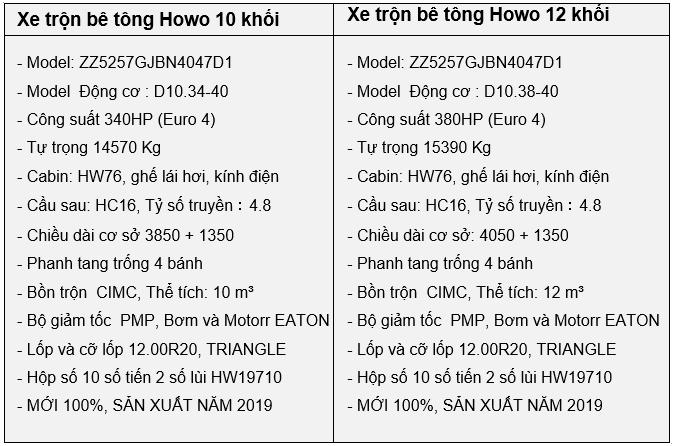 thong-so-xe-tron-be-tong-12-khoi-howo