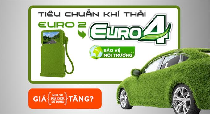 gia-xe-tai-thung-euro-4-