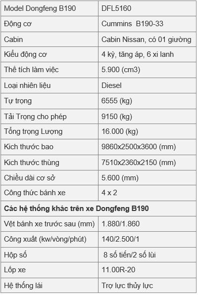 thong-so-xe-tai-thung-dongfeng-hoang-huy-b190-9-3-tan
